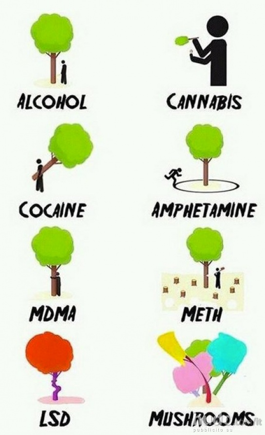 Different Treatments Of Alcoholism